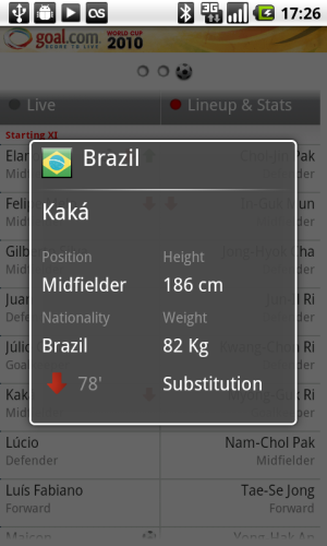 Goal.com World Cup App - Player Info