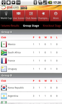 Goal.com World Cup app - Group Stage Standings